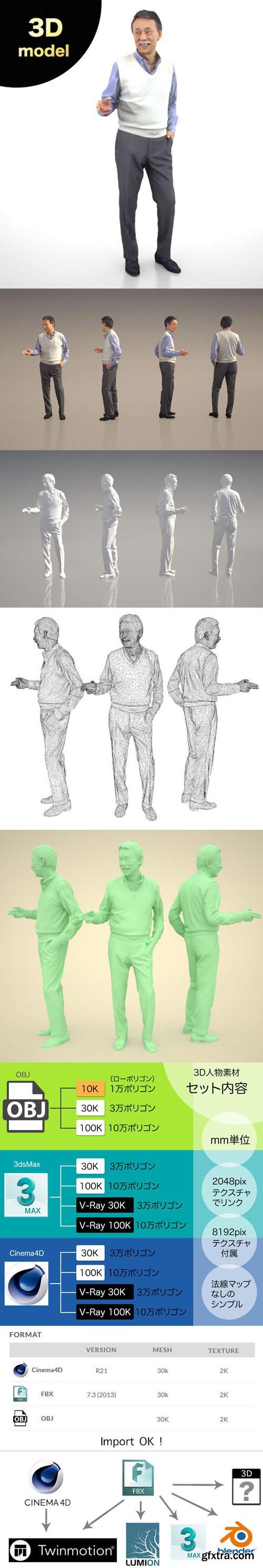 3D Human Model [C4D/FBX/OBJ]