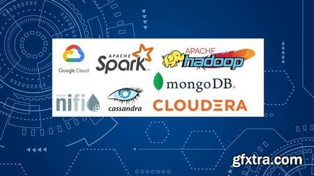 Spark Project on Cloudera Hadoop(CDH) and GCP for Beginners