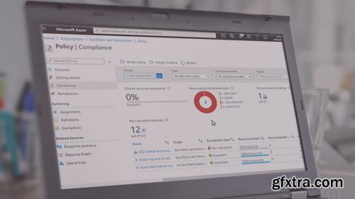 Pluralsight - Microsoft Azure Solutions Architect: Design Governance