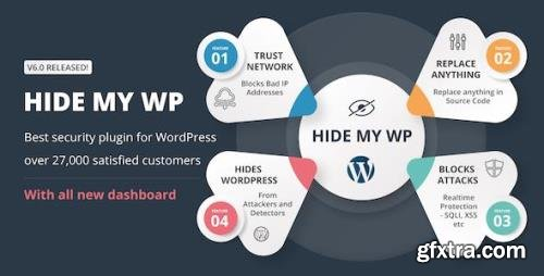 CodeCanyon - Hide My WP v6.2.2 - Amazing Security Plugin for WordPress! - 4177158 - NULLED