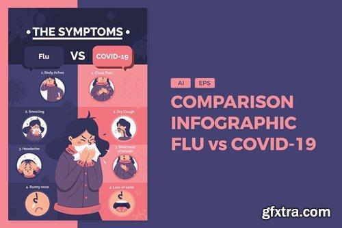 Comparison Infographic - Covid vs Flu Symptoms