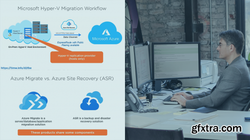 Migrating Physical and Virtual Servers to Microsoft Azure