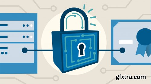 Lynda - Cisco Network Security: Core Security Concepts