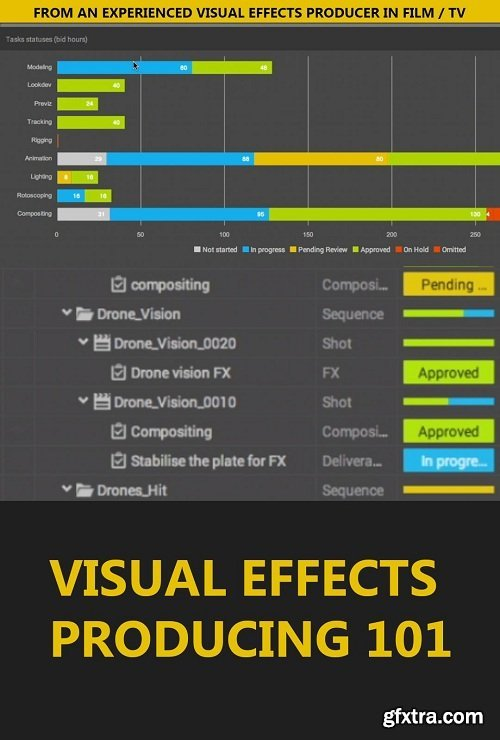 How to be a visual effects producer - Visual Effects Producing 101