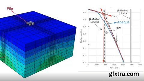 Abaqus CAE : Learn civil and geotechnical Analysis (Level 2)