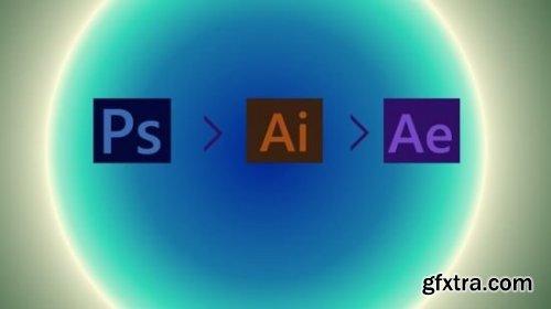 Adobe photoshop, adobe illustrator, adobe after effects CCG1