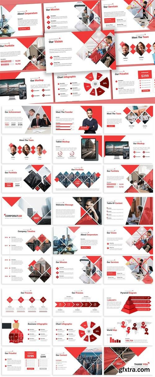 Corporatum - Annual Report Keynote Template
