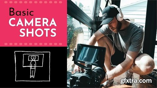 Cinematography #1: Camera Shots   Communicate Through Frame