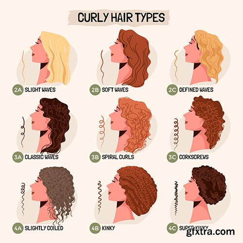 Hand-drawn curly hair types set