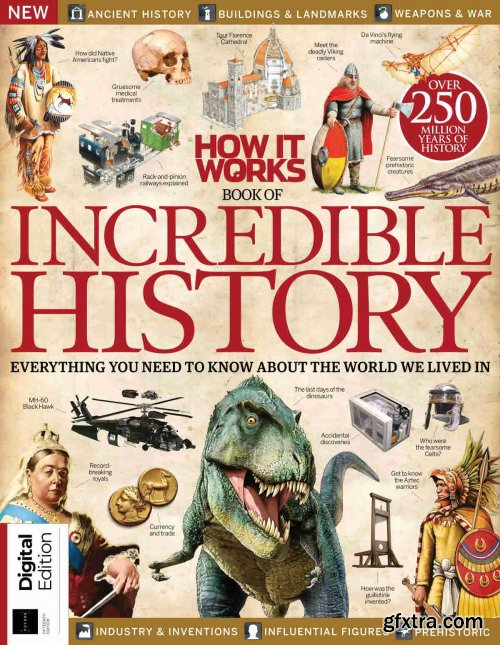 How It Works Book Of Incredible History - 15th Edition, 2021