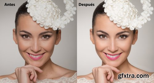 Face Retouch in 60 minutes