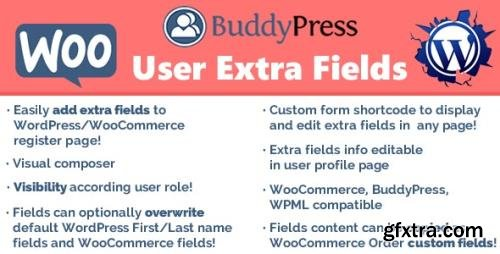 CodeCanyon - User Extra Fields v15.4 - 12949844 - NULLED