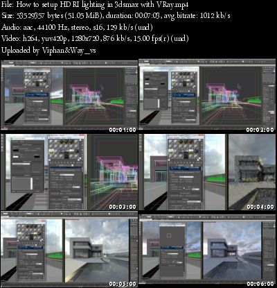 VizPeople HDRI V1 Tutorial
