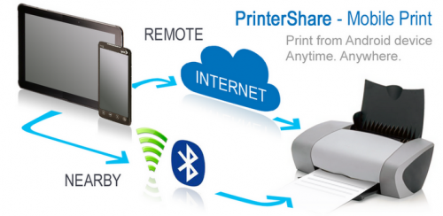 PrinterShare™ Mobile Print Premium v8.6.0 (Android Application)