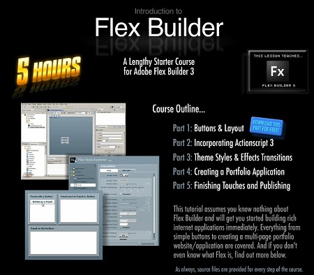 CartoonSmart - Introduction to Flex Builder